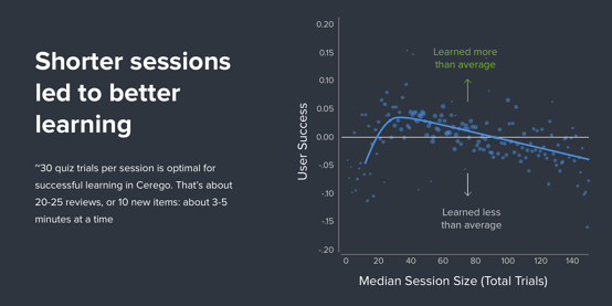 short-sessions-1@2x.png