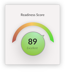 Readiness Score copy